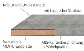empasa Fensterinnenbank Fensterbank Design-Fensterbank INNEN inkl Width Range Length Range 250-2000 mm 150-400 mm Ausladung L/änge Kantenschutz MDF Blue Ridge